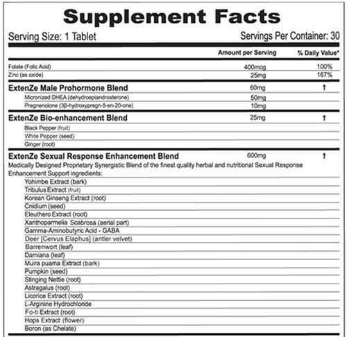 extenze-ingredients-facts
